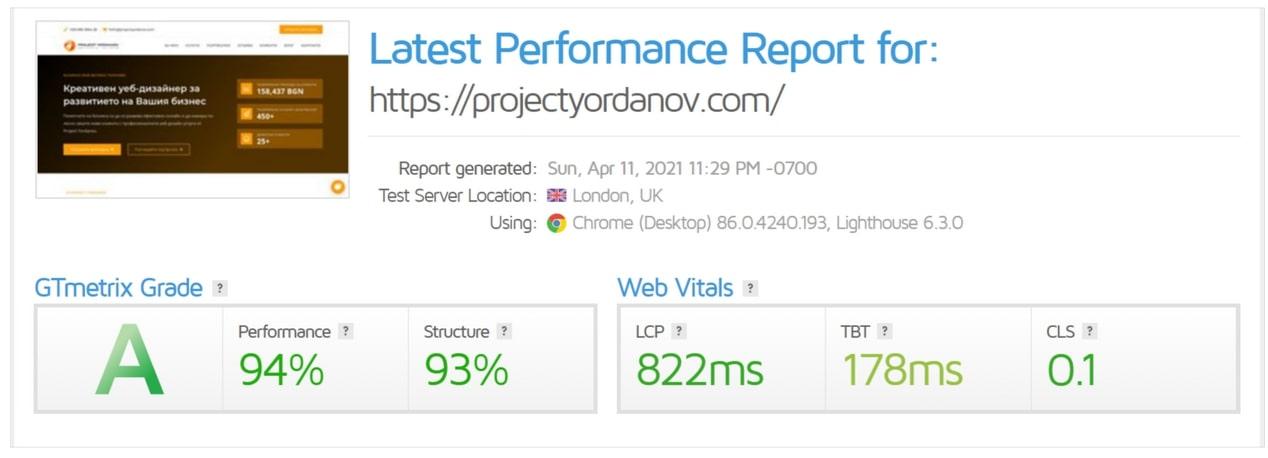 Резултати от теста за скорост на GTMetrix - Project Yordanov - Уеб-дизайн услуги и изработка на уебсайт във Велико Търново и страната